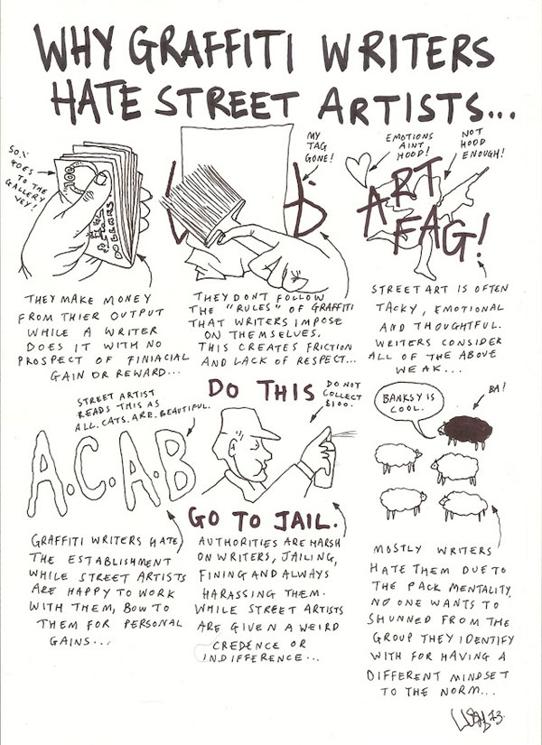 Why Graffiti writers hate street artists according to Lush