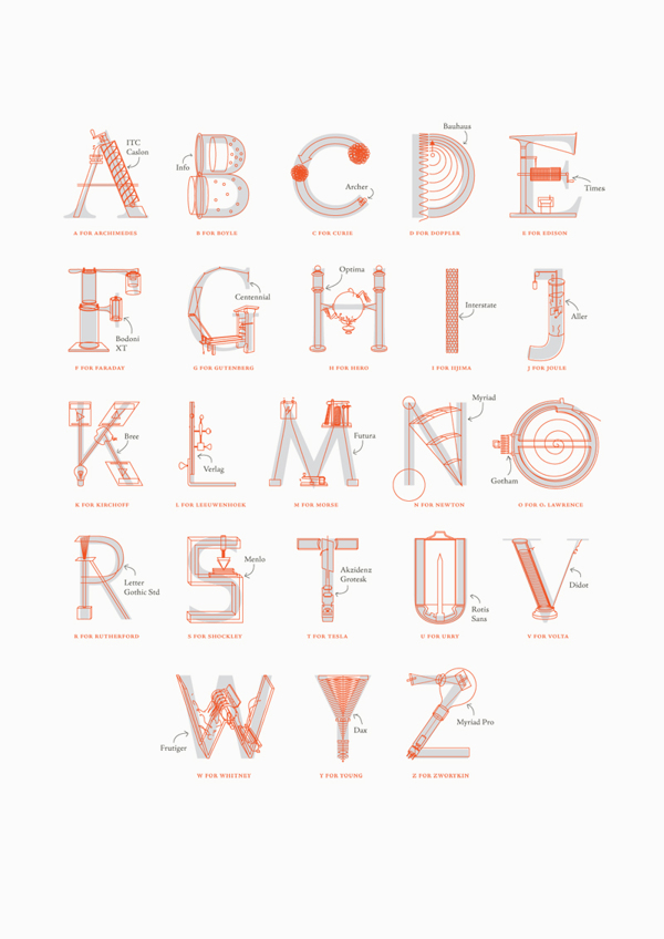 Lettering Pays Tribute to 26 of the Greatest Scientific Innovations: 50183dd02e5ba14c52dc645c0f1dd842.jpg