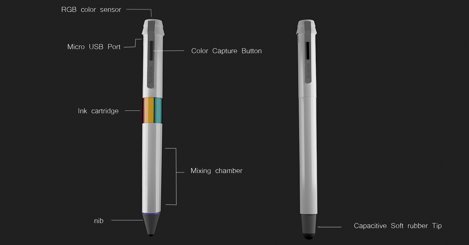 Scribble: A pen that replicates any color in the real world: parts.jpg