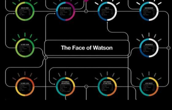 January 2010 Featured Artist Joshua Davis Created the Face of IBM Watson for Jeopardy
